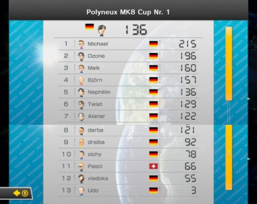 Endergebnis des Polyneux MK8 Cup vom 18.06.2014